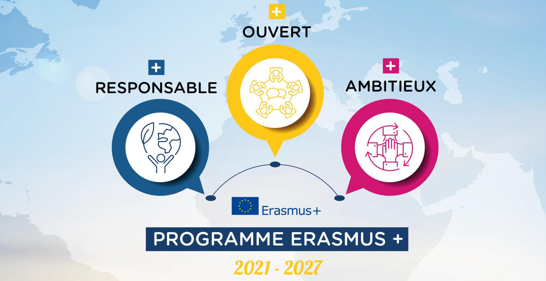 ERASMUS + 2021 2027.png