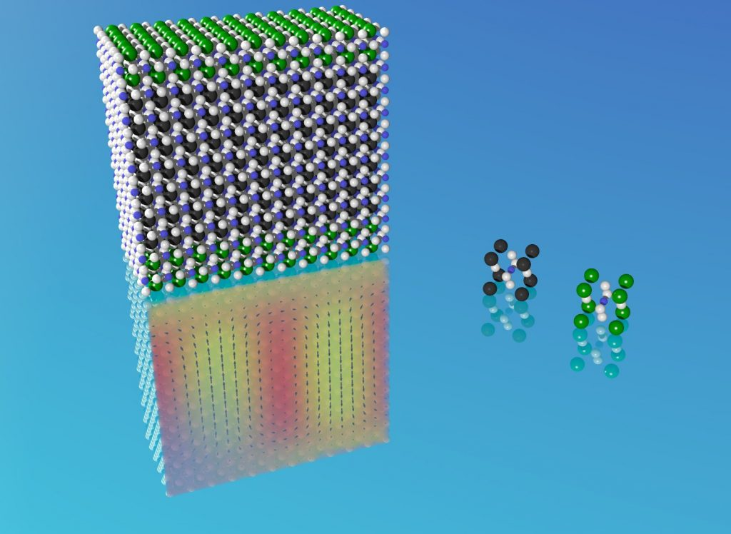 atomic structure of ferroelectric-dielectric superlattices